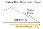 Roof Length