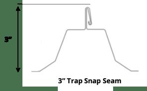 S-5!® Trap Snap Seam