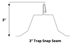 S-5!® Trap Snap Seam