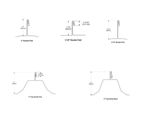 S-5 U Seam Profiles
