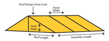 Snow Guard Calculator Roof Measurements
