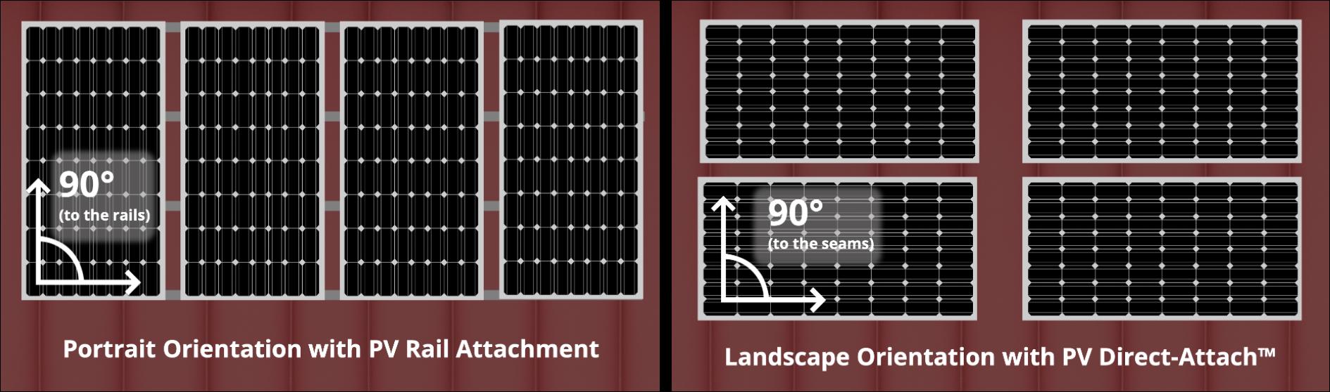 portrait and landscape orientation solar panels