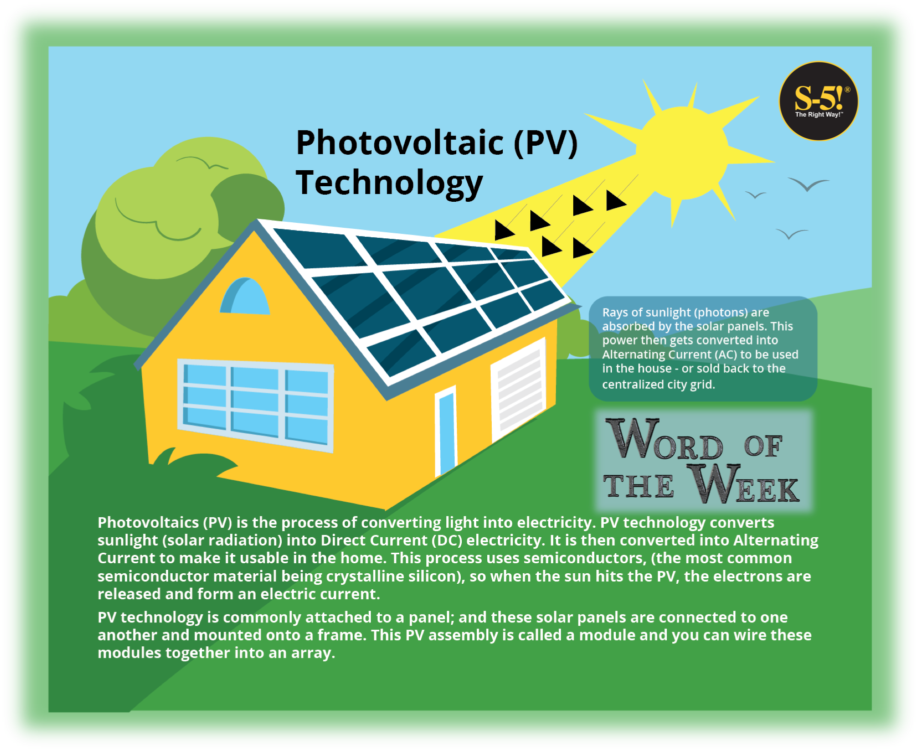 S-5!® - Word of the Week - Photovoltaics(PV) is the process of converting light intoelectricity. PV technology converts sunlight (otherwise known as solar radiation) into direct current electricity. This process uses semiconductors, (the most common semiconductor material being crystalline silicon), so when the sun hits the PV, the electrons are released and form an electric current.  Photovoltaic technology is commonly attached to a panel; and these solar panels are connected to one another and mounted onto a frame. This PV assembly is called a module and you can wire these modules together into an array.
