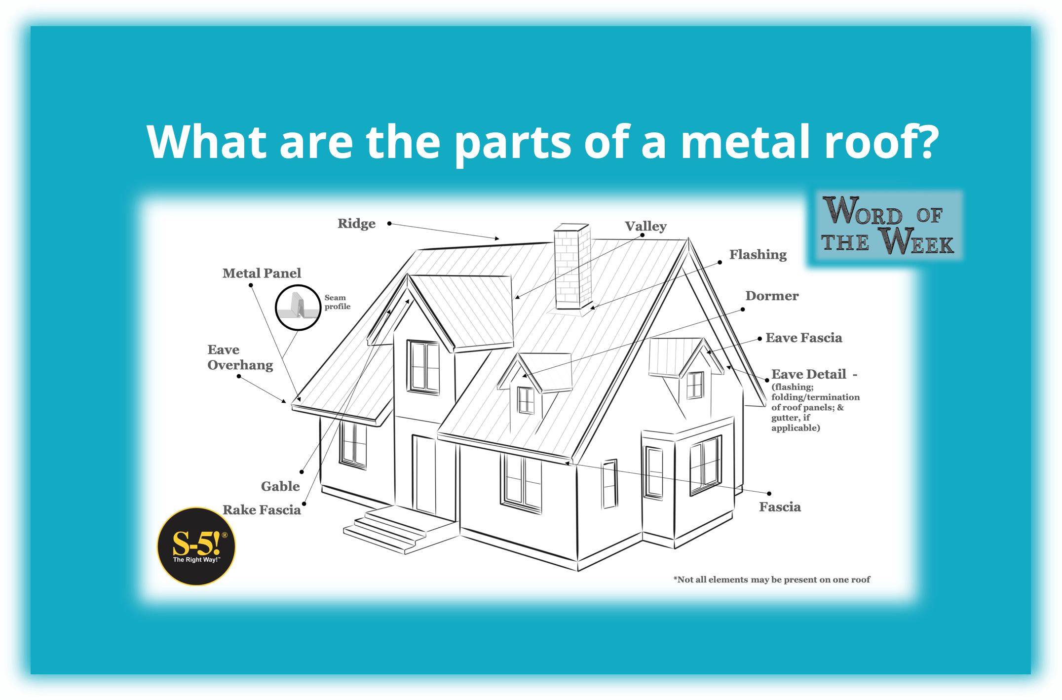 S-5!® Word of the Week - Parts of a Metal Roof-2