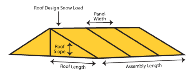 Snow Guard Calculator Roof Measurements